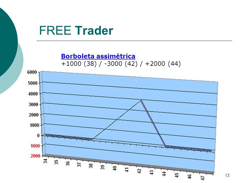 23 FREE Trader Borboleta assimétrica +1000 (38) / -3000 (42) / +2000 (44)