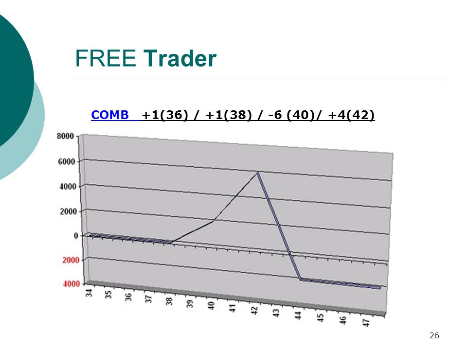 26 FREE Trader COMB +1(36) / +1(38) / -6 (40)/ +4(42)