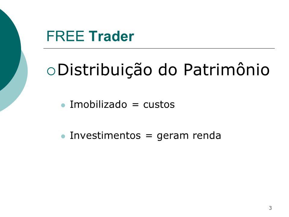 3 FREE Trader  Distribuição do Patrimônio Imobilizado = custos Investimentos = geram renda