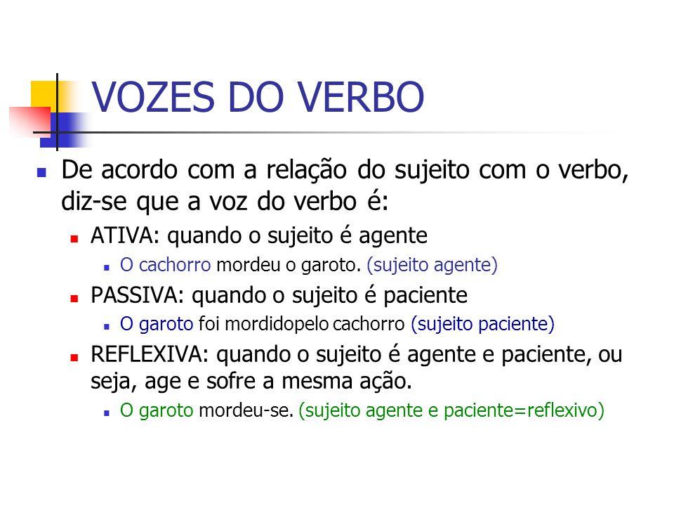 VOZES DO VERBO De acordo com a relação do sujeito com o verbo, diz-se que a voz do verbo é: ATIVA: quando o sujeito é agente O cachorro mordeu o garot
