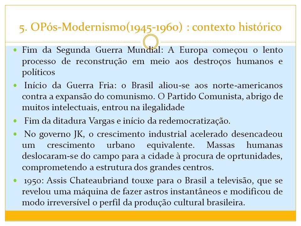 5. OPós-Modernismo(1945-1960) : contexto histórico Fim da Segunda Guerra Mundial: A Europa começou o lento processo de reconstrução em meio aos destro