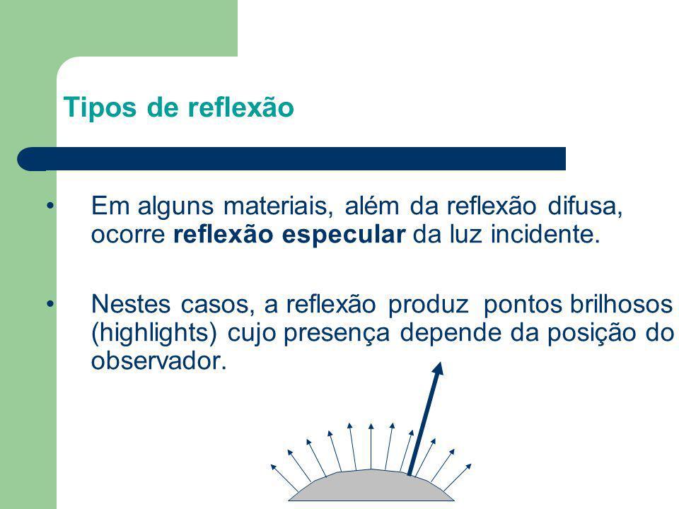 Em alguns materiais, além da reflexão difusa, ocorre reflexão especular da luz incidente. Nestes casos, a reflexão produz pontos brilhosos (highlights