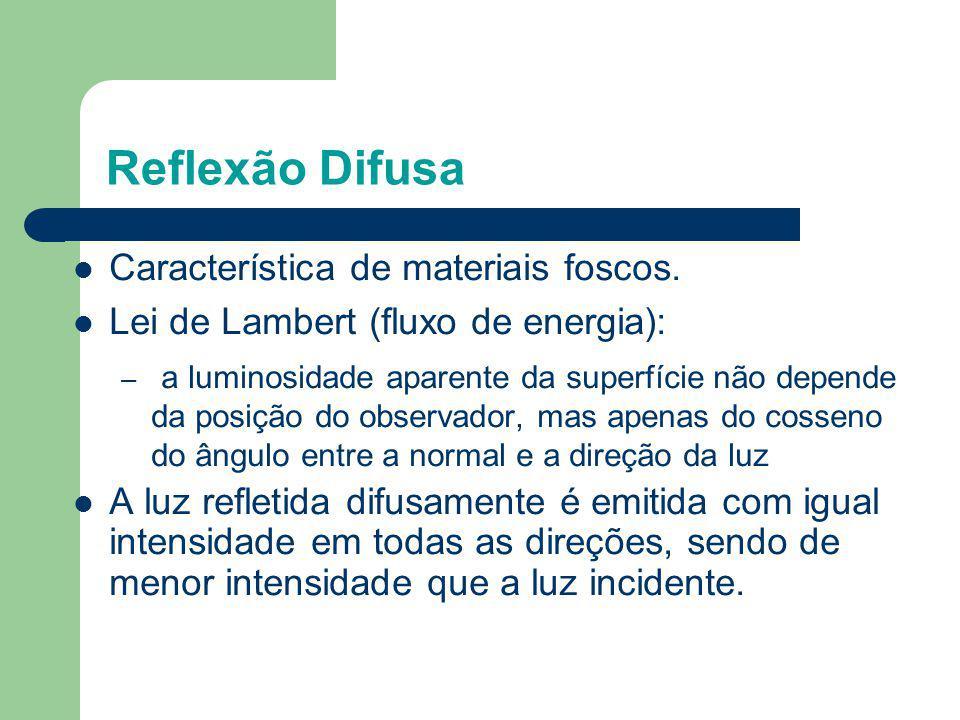 Reflexão Difusa Característica de materiais foscos. Lei de Lambert (fluxo de energia): – a luminosidade aparente da superfície não depende da posição