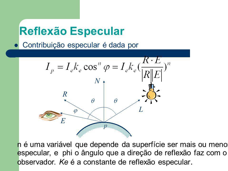 Reflexão Especular Contribuição especular é dada por  N L   R E p n é uma variável que depende da superfície ser mais ou menos especular, e phi o â