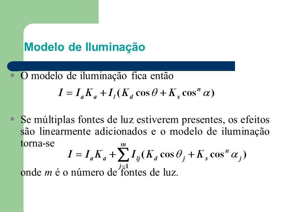 Modelo de Iluminação  O modelo de iluminação fica então  Se múltiplas fontes de luz estiverem presentes, os efeitos são linearmente adicionados e o