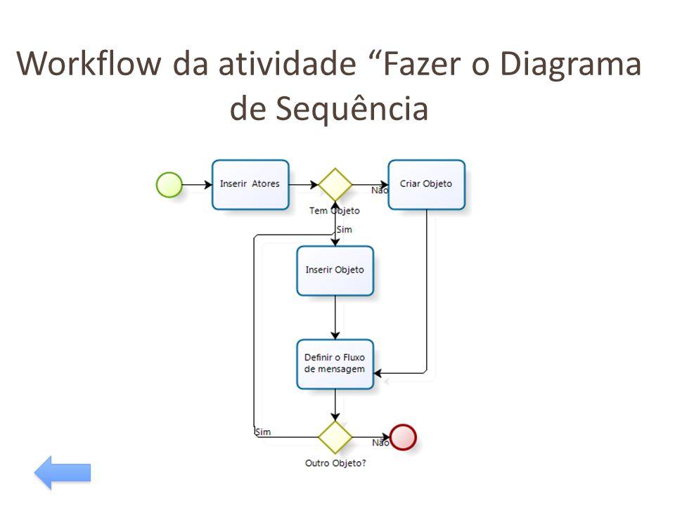 """Workflow da atividade """"Fazer o Diagrama de Sequência"""