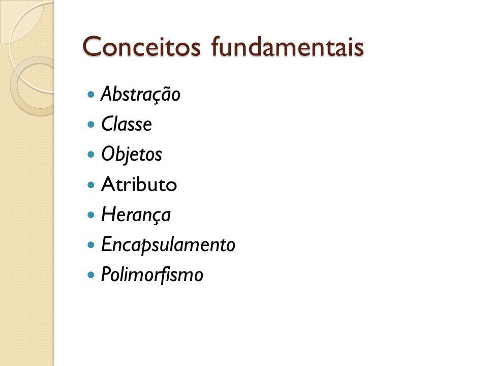 Conceitos fundamentais Abstração Classe Objetos Atributo Herança Encapsulamento Polimorfismo