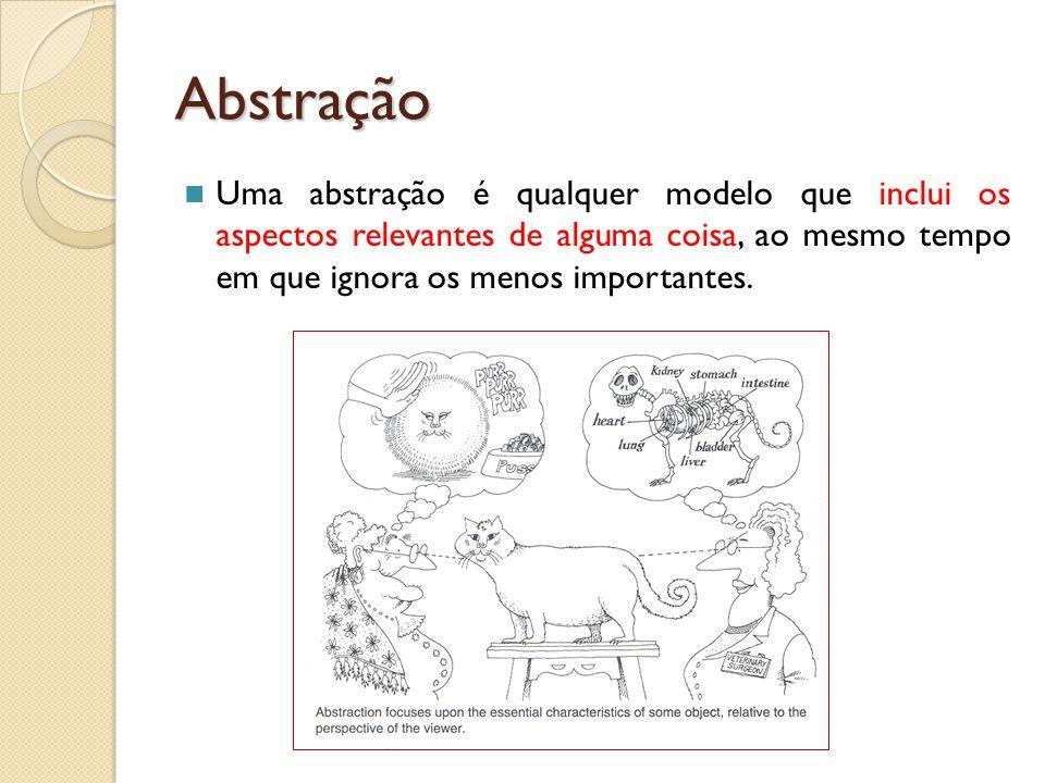 Abstração Uma abstração é qualquer modelo que inclui os aspectos relevantes de alguma coisa, ao mesmo tempo em que ignora os menos importantes.