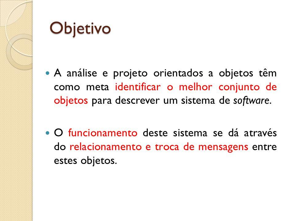 A análise e projeto orientados a objetos têm como meta identificar o melhor conjunto de objetos para descrever um sistema de software. O funcionamento