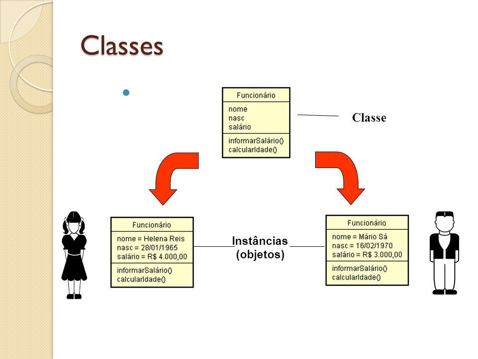 Classes Classe Instâncias (objetos)