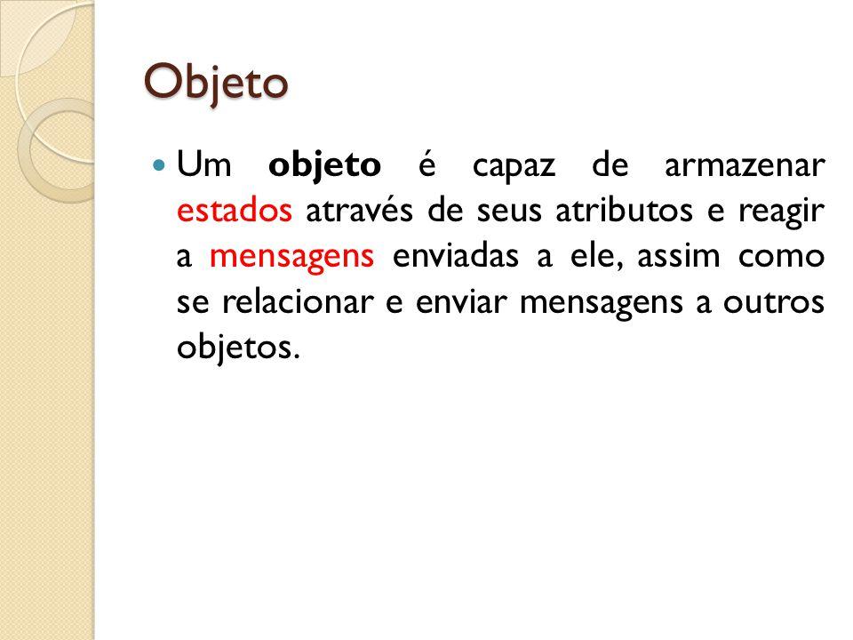Objeto Um objeto é capaz de armazenar estados através de seus atributos e reagir a mensagens enviadas a ele, assim como se relacionar e enviar mensage