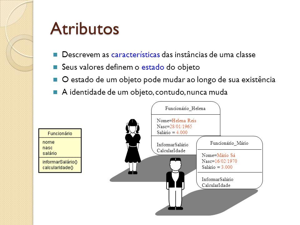Atributos Descrevem as características das instâncias de uma classe Seus valores definem o estado do objeto O estado de um objeto pode mudar ao longo