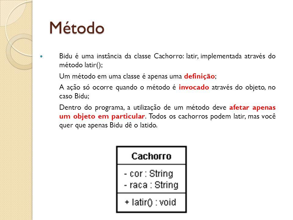 Bidu é uma instância da classe Cachorro: latir, implementada através do método latir(); Um método em uma classe é apenas uma definição; A ação só ocor