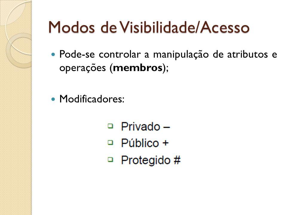 Modos de Visibilidade/Acesso Pode-se controlar a manipulação de atributos e operações (membros); Modificadores: