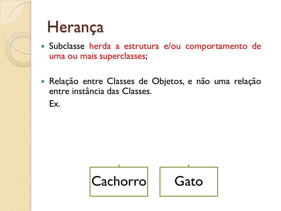 Subclasse herda a estrutura e/ou comportamento de uma ou mais superclasses; Relação entre Classes de Objetos, e não uma relação entre instância das Cl