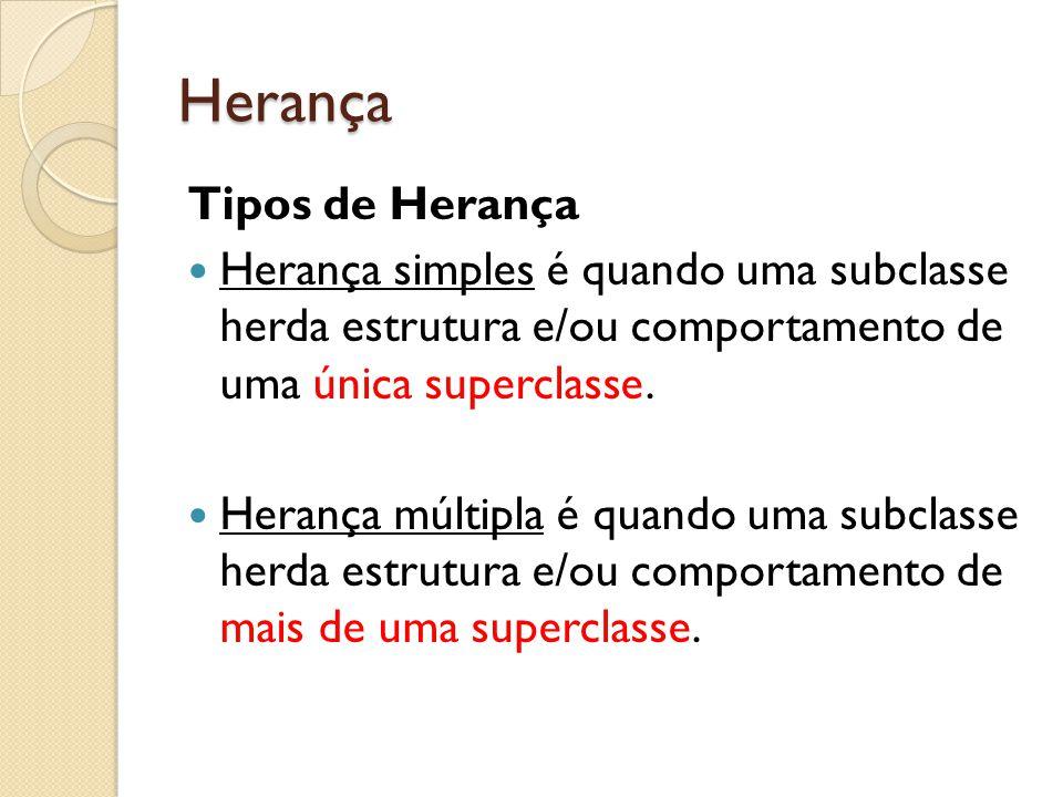Herança Tipos de Herança Herança simples é quando uma subclasse herda estrutura e/ou comportamento de uma única superclasse. Herança múltipla é quando
