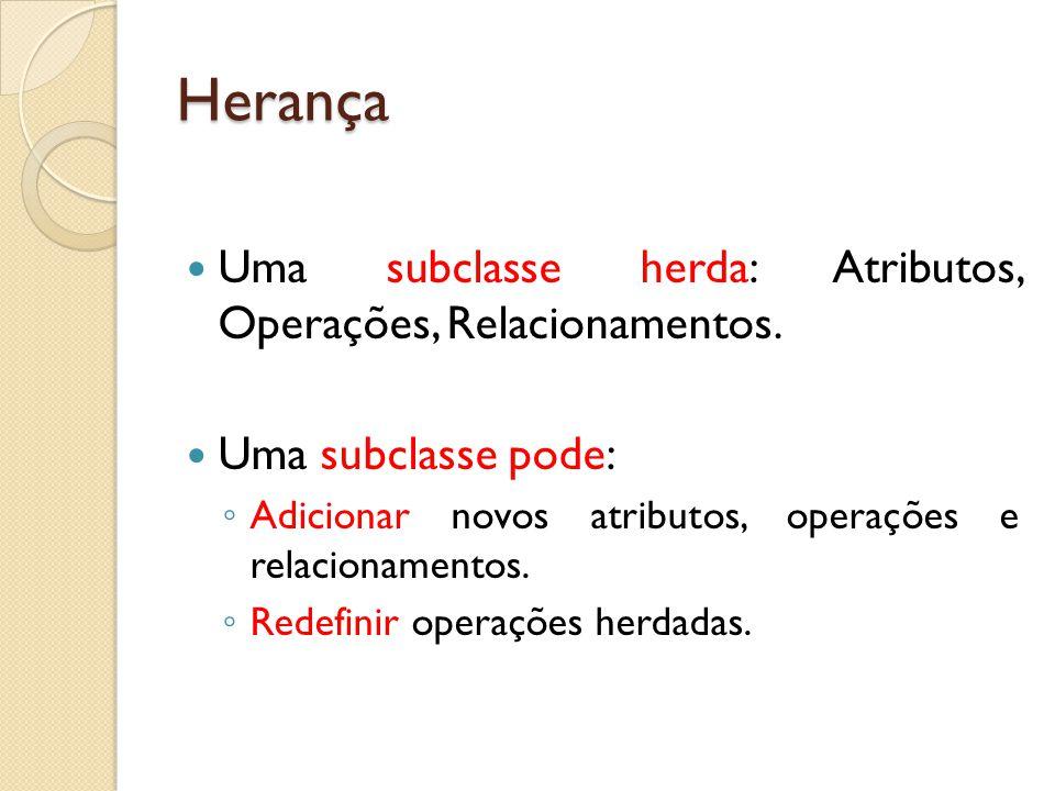 Herança Uma subclasse herda: Atributos, Operações, Relacionamentos. Uma subclasse pode: ◦ Adicionar novos atributos, operações e relacionamentos. ◦ Re