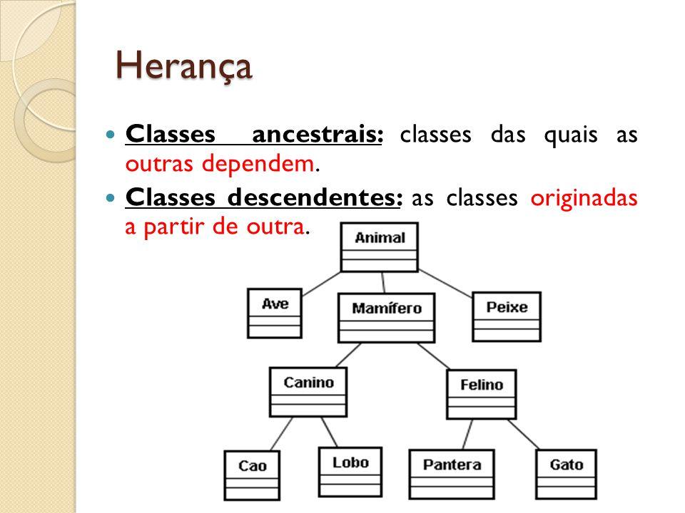 Classes ancestrais: classes das quais as outras dependem. Classes descendentes: as classes originadas a partir de outra. Herança