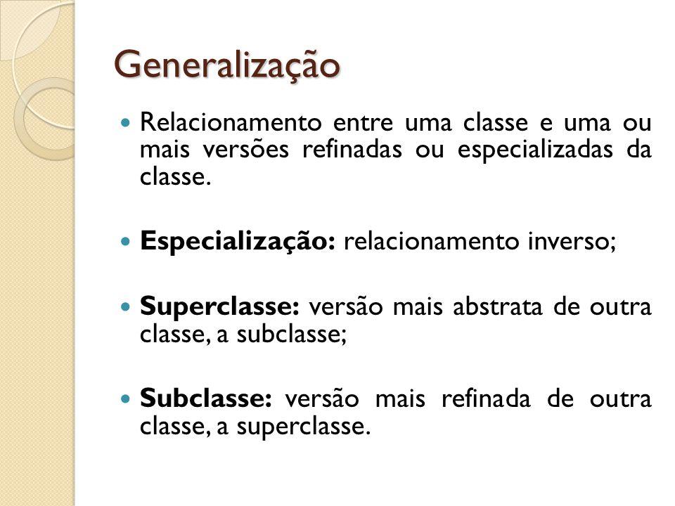 Generalização Relacionamento entre uma classe e uma ou mais versões refinadas ou especializadas da classe. Especialização: relacionamento inverso; Sup