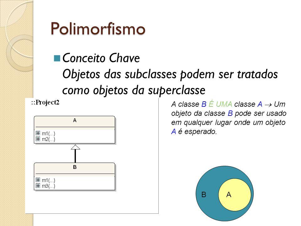 Polimorfismo Conceito Chave Objetos das subclasses podem ser tratados como objetos da superclasse A classe B É UMA classe A  Um objeto da classe B po