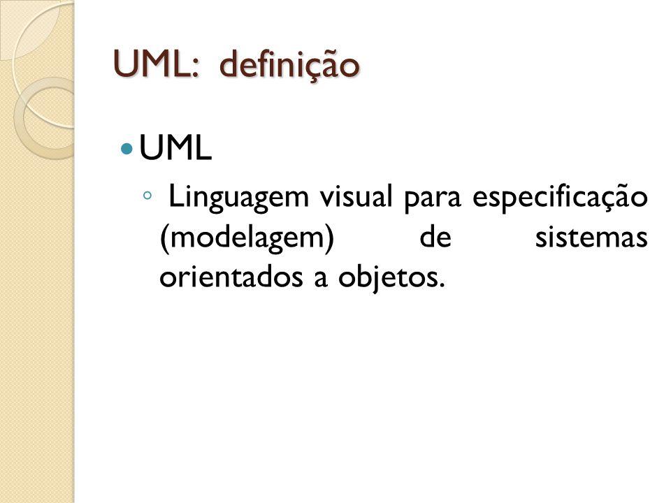 UML: definição UML ◦ Linguagem visual para especificação (modelagem) de sistemas orientados a objetos.