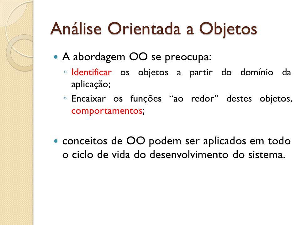 """Análise Orientada a Objetos A abordagem OO se preocupa: ◦ Identificar os objetos a partir do domínio da aplicação; ◦ Encaixar os funções """"ao redor"""" de"""