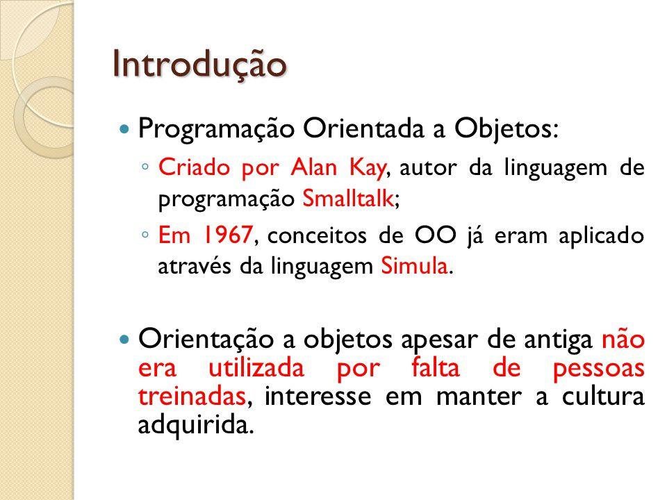 Introdução Programação Orientada a Objetos: ◦ Criado por Alan Kay, autor da linguagem de programação Smalltalk; ◦ Em 1967, conceitos de OO já eram apl
