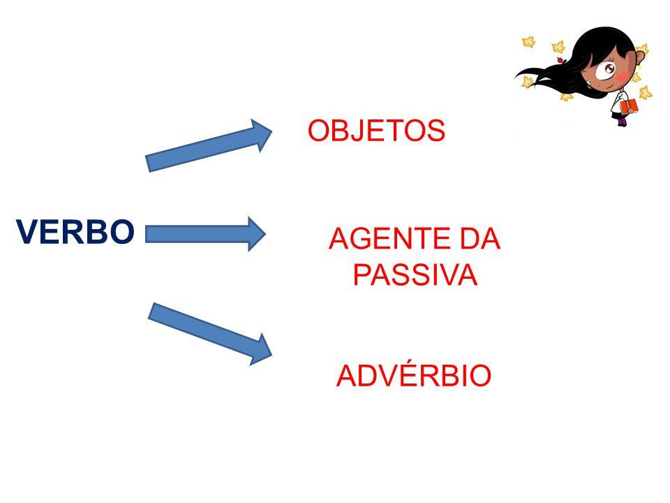 OBJETO = alvo da ação Objeto Direto – Complementa sem Prep.