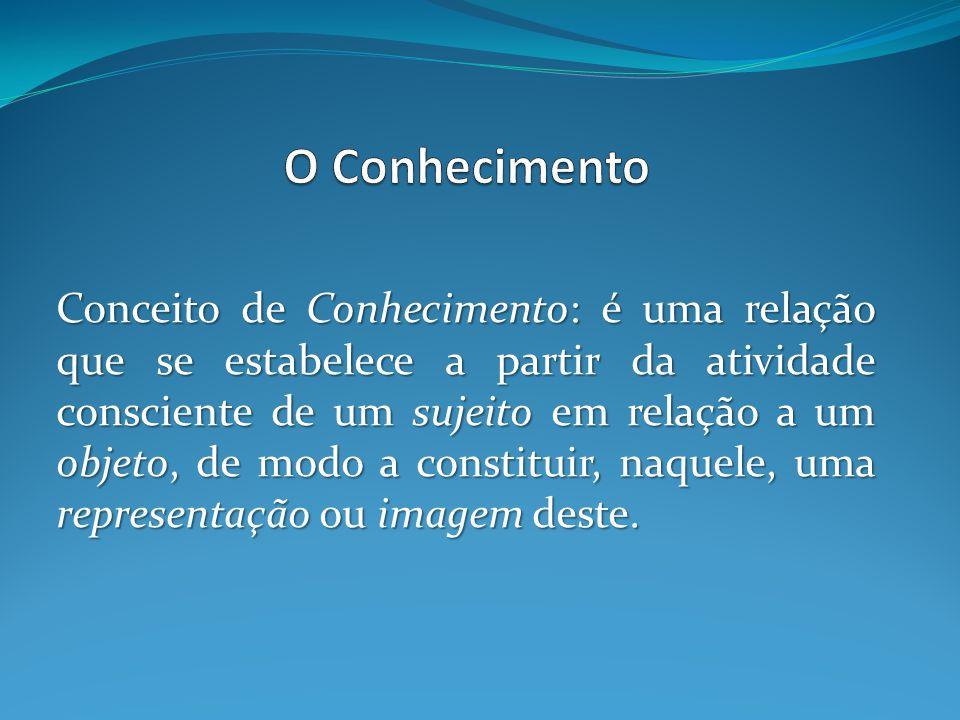 Conceito de Conhecimento: é uma relação que se estabelece a partir da atividade consciente de um sujeito em relação a um objeto, de modo a constituir,