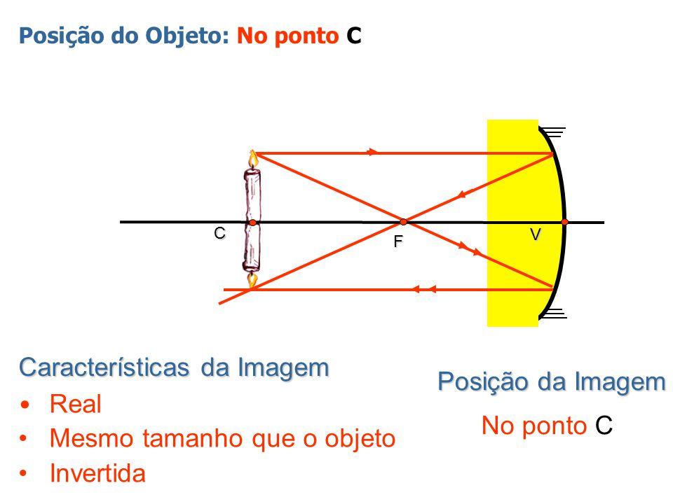 Construção Gráfica das Imagens Posição do Objeto: Antes do ponto C Posição da Imagem Entre F e C Características da Imagem Real Invertida Menor V C F Construção das Imagens – Espelhos Côncavos