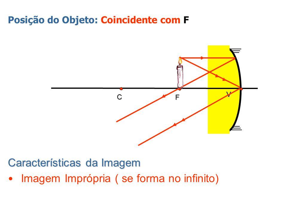 Posição do Objeto: Coincidente com F Características da Imagem Imagem Imprópria ( se forma no infinito) V C F