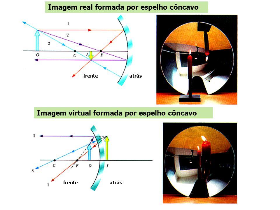 frenteatrás frenteatrás Imagem real formada por espelho côncavo Imagem virtual formada por espelho côncavo
