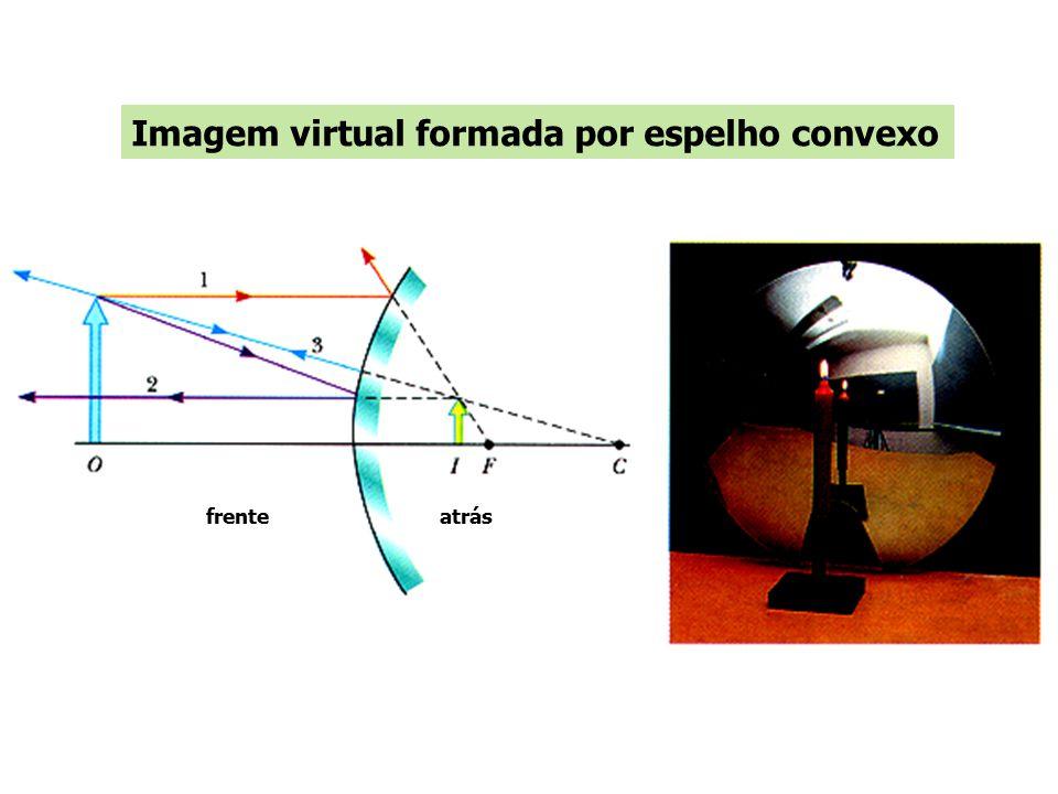 Posição do Objeto: Qualquer posição Posição da Imagem Atrás do espelho (Entre V e F) Características da Imagem Virtual Direita Menor V C F Construção das Imagens – Espelhos Convexos