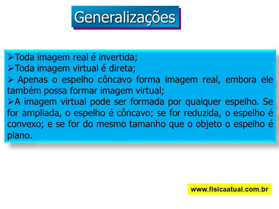 GeneralizaçõesGeneralizações  Toda imagem real é invertida;  Toda imagem virtual é direta;  Apenas o espelho côncavo forma imagem real, embora ele também possa formar imagem virtual;  A imagem virtual pode ser formada por qualquer espelho.