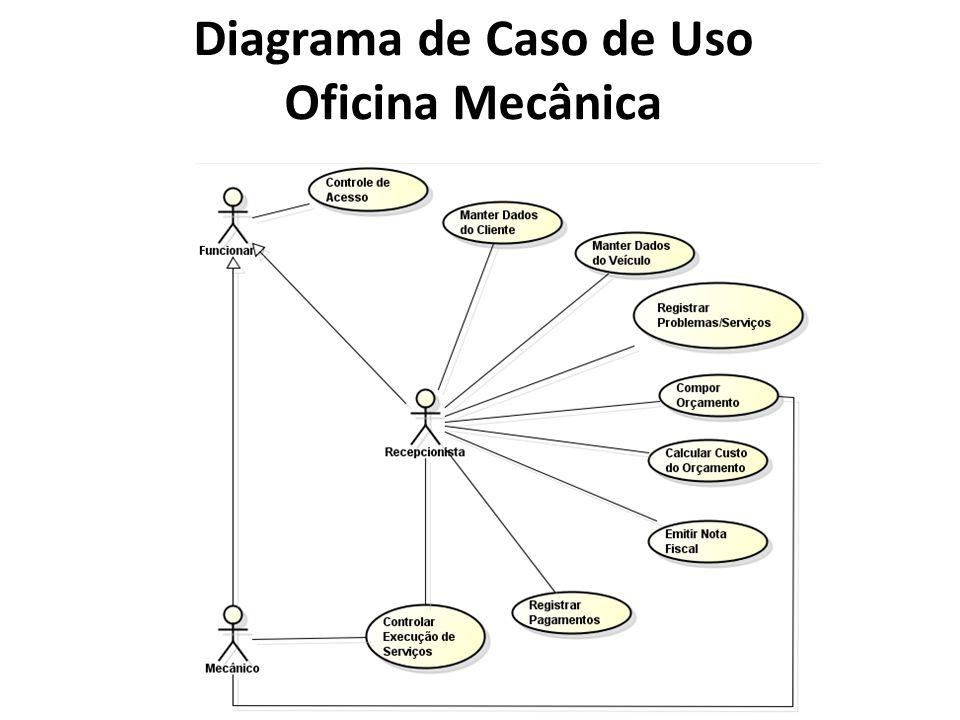 Diagrama de Caso de Uso Oficina Mecânica