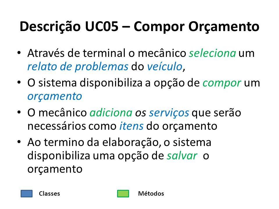 Descrição UC05 – Compor Orçamento Através de terminal o mecânico seleciona um relato de problemas do veículo, O sistema disponibiliza a opção de compo