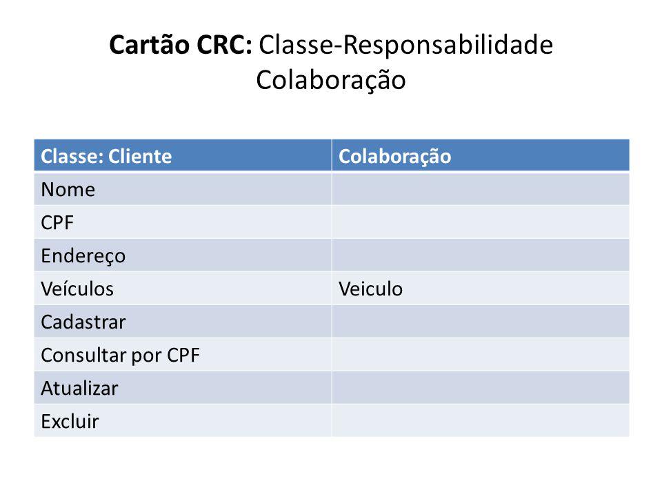 Classe: ClienteColaboração Nome CPF Endereço VeículosVeiculo Cadastrar Consultar por CPF Atualizar Excluir Cartão CRC: Classe-Responsabilidade Colabor