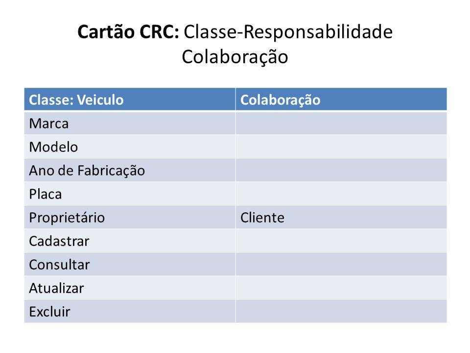 Classe: VeiculoColaboração Marca Modelo Ano de Fabricação Placa ProprietárioCliente Cadastrar Consultar Atualizar Excluir Cartão CRC: Classe-Responsab
