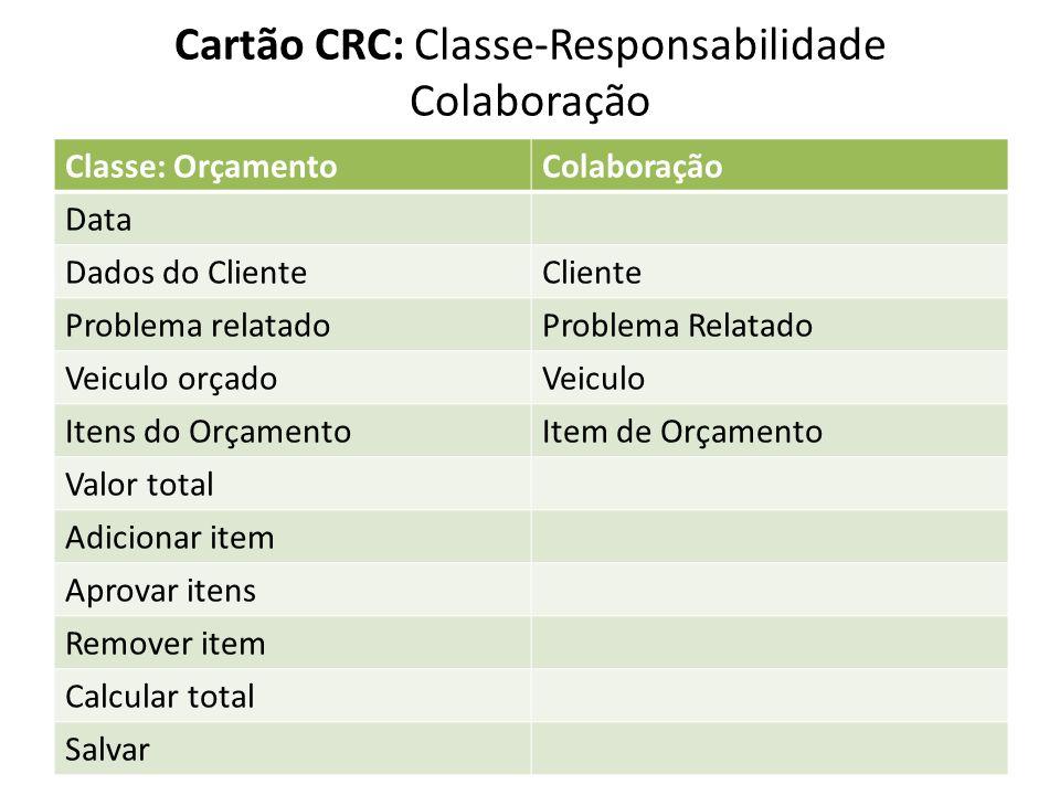 Classe: OrçamentoColaboração Data Dados do ClienteCliente Problema relatadoProblema Relatado Veiculo orçadoVeiculo Itens do OrçamentoItem de Orçamento