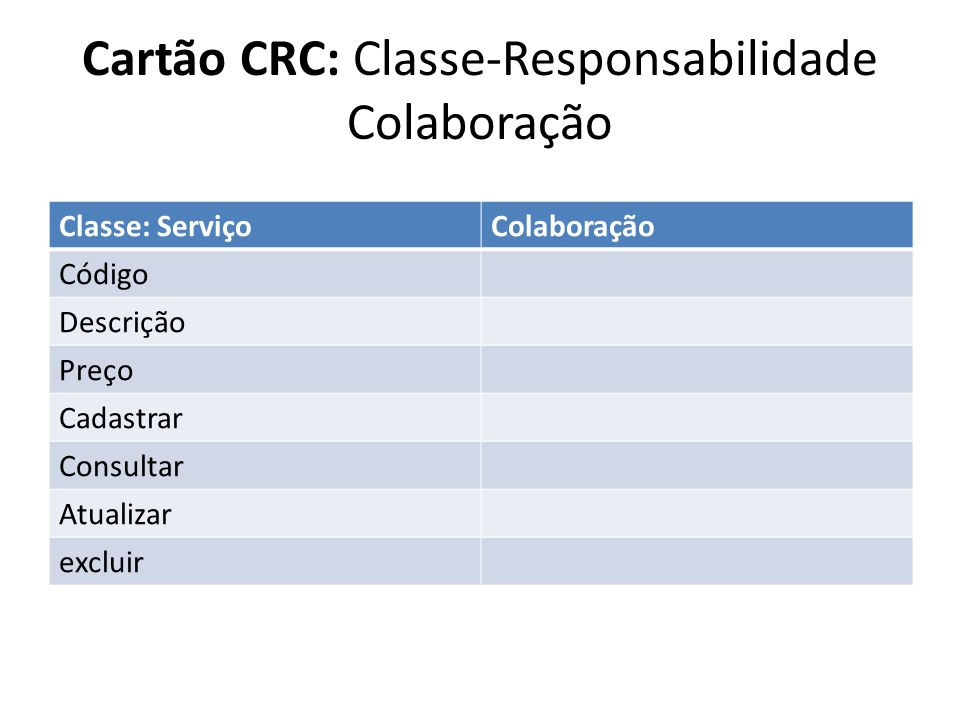 Cartão CRC: Classe-Responsabilidade Colaboração Classe: ServiçoColaboração Código Descrição Preço Cadastrar Consultar Atualizar excluir