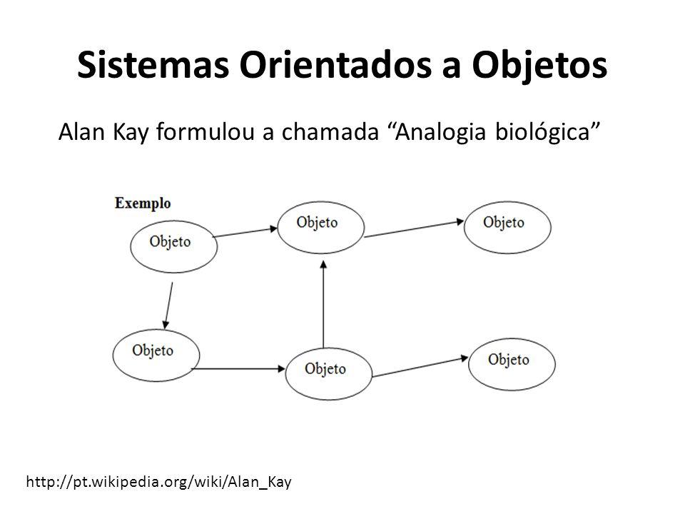 """Sistemas Orientados a Objetos Alan Kay formulou a chamada """"Analogia biológica"""" http://pt.wikipedia.org/wiki/Alan_Kay"""