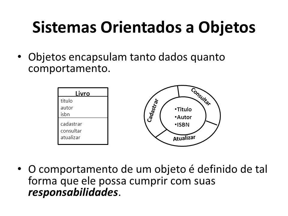 Objetos encapsulam tanto dados quanto comportamento. O comportamento de um objeto é definido de tal forma que ele possa cumprir com suas responsabilid