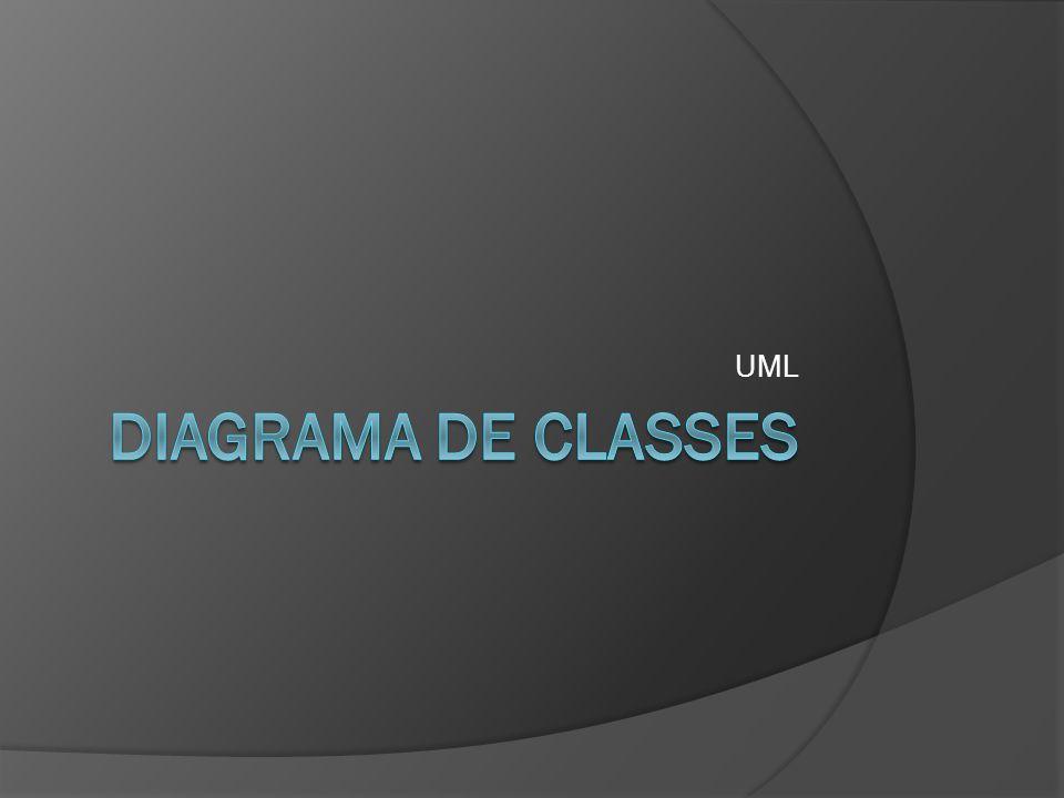 HERANÇA  Estabelece uma relação de especialização entre duas classes, em que uma delas corresponde a um conceito mais genérico e a outra, a um conceito mais específico.
