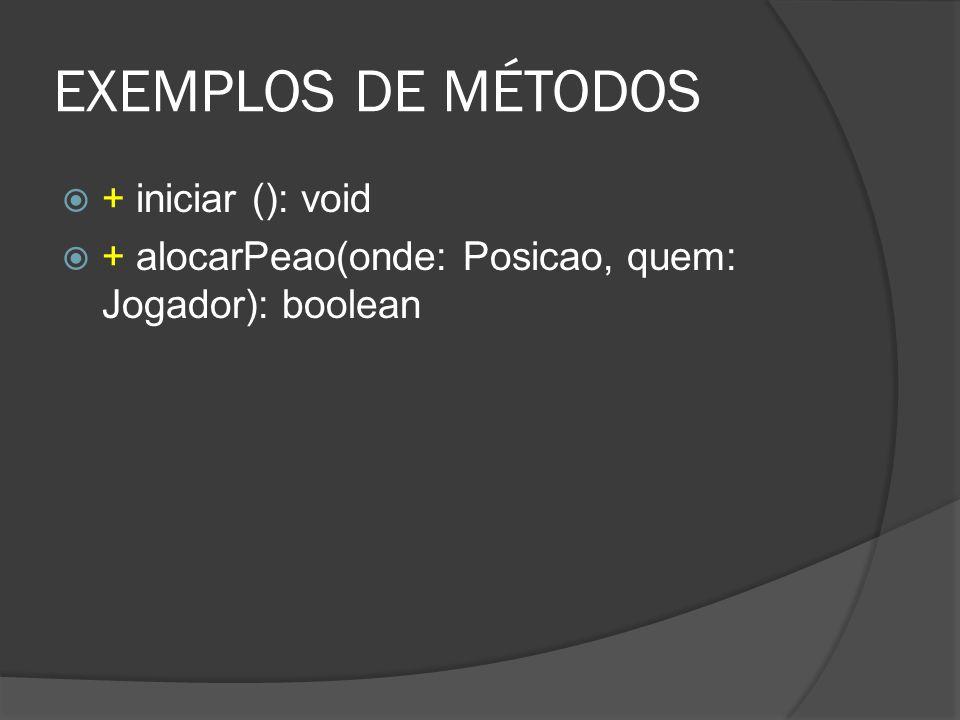 EXEMPLOS DE MÉTODOS  + iniciar (): void  + alocarPeao(onde: Posicao, quem: Jogador): boolean