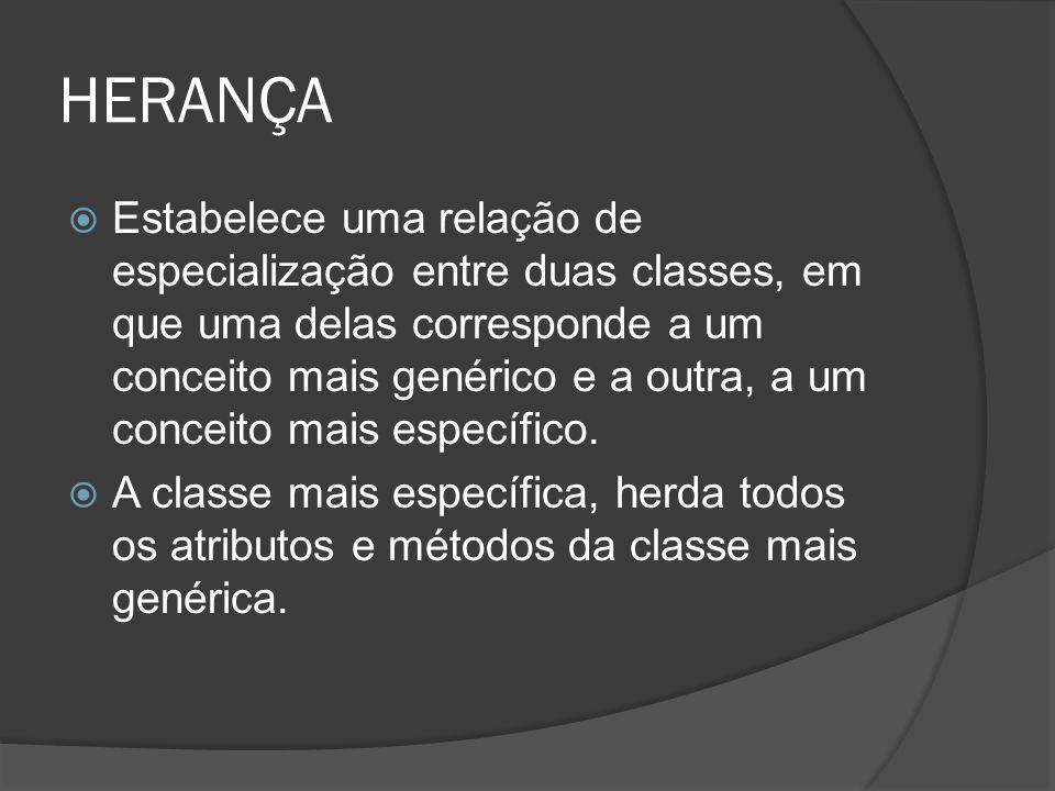 HERANÇA  Estabelece uma relação de especialização entre duas classes, em que uma delas corresponde a um conceito mais genérico e a outra, a um concei