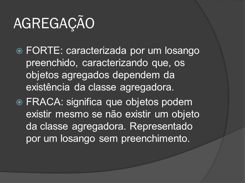 AGREGAÇÃO  FORTE: caracterizada por um losango preenchido, caracterizando que, os objetos agregados dependem da existência da classe agregadora.  FR