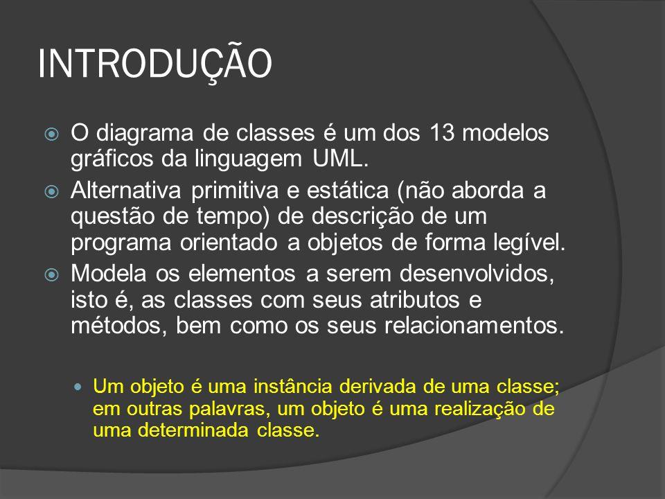 INTRODUÇÃO  O diagrama de classes é um dos 13 modelos gráficos da linguagem UML.  Alternativa primitiva e estática (não aborda a questão de tempo) d