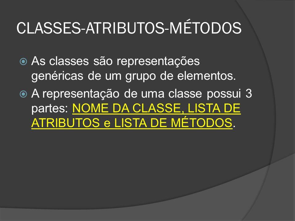 CLASSES-ATRIBUTOS-MÉTODOS  As classes são representações genéricas de um grupo de elementos.  A representação de uma classe possui 3 partes: NOME DA