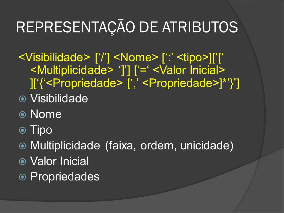 REPRESENTAÇÃO DE ATRIBUTOS ['/'] [':' ]['[' ']'] ['=' ]['{' [',' ]*'}']  Visibilidade  Nome  Tipo  Multiplicidade (faixa, ordem, unicidade)  Valo