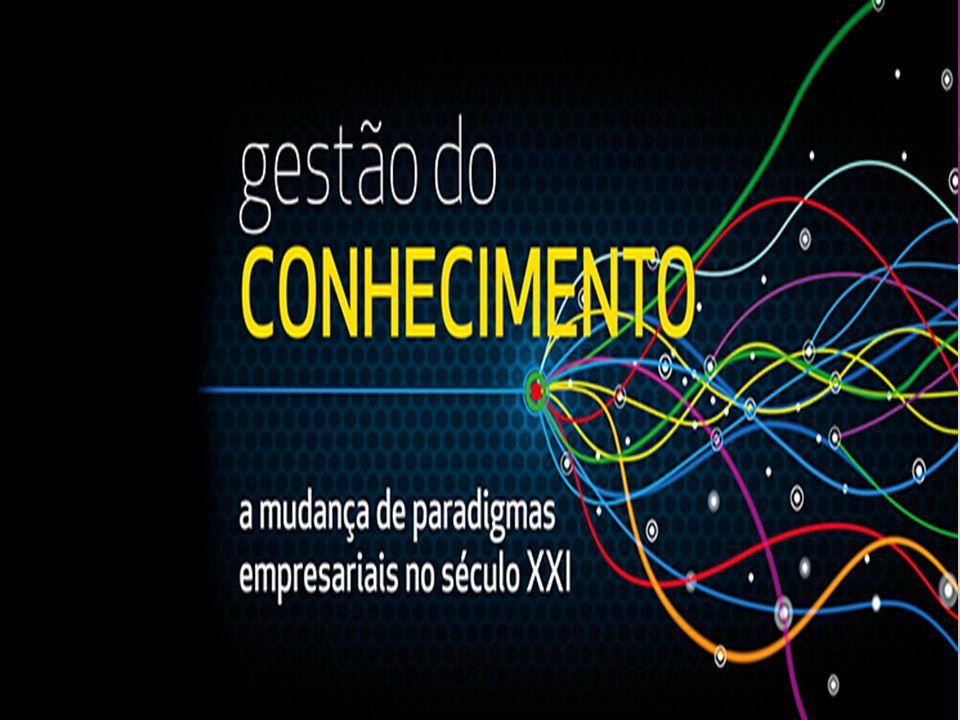 CONHECIMENTO CONHECIMENTO EXPLÍCITO CICLO DE CONVERSÃO DO CONHECIMENTO CONHECIMENTO TÁCITO GESTÃO DO CONHECIMENTO APRENDIZAGEM ORGANIZACIONAL Consciente Tangível Organizado de forma oral Registrado em algum meio ou suporte Socialização Externalização Combinação Internalização Inconsciente Intangível Não organizado Difícil de ser disponibilizado Visão compartilhada Modelos mentais Aprendizagem em equipe Domínio pessoal Pensamento sistêmico Principais Conceitos de GC